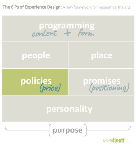 Policies can help activate cultural experiences - The 6 Ps of Experience Design, a new framework for cultural organizations from Slover Linett