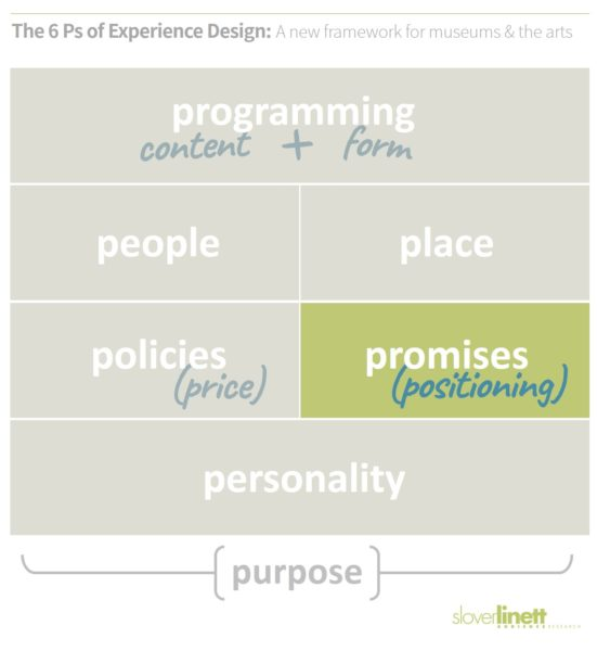 Promises and positioning are part of the cultural experience itself - The 6 Ps of Experience Design, a new framework for cultural organizations from Slover Linett